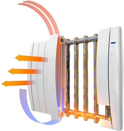 Haverland RC8TT - Emisor Térmico Digital Bajo Consumo, 1000 de Potencia, 8 Elementos
