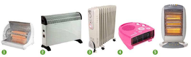 tipos de radiadores eléctricos